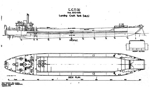 LCT layout